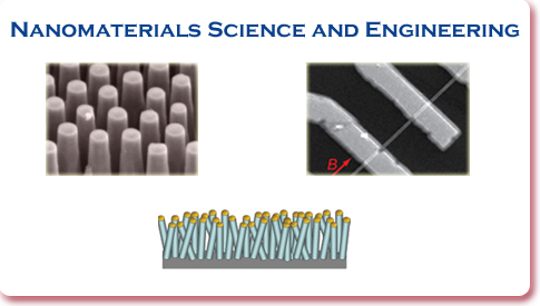 Nanomaterials Science and Engineering